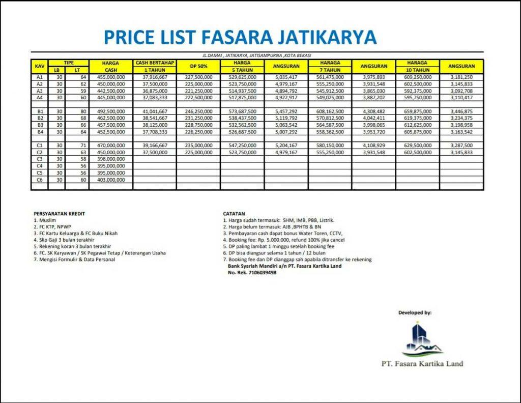 KPR Rumah Jatikarya Bekasi